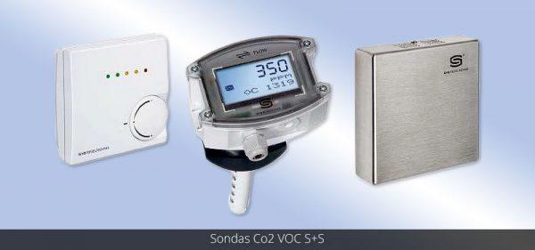 CO2 y Calidad de Aire (VOC)